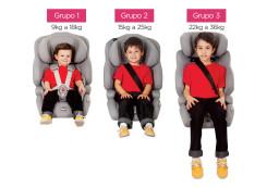 Tipo do dispositivo varia de acordo com a idade da criança. Imagem: Divulgação